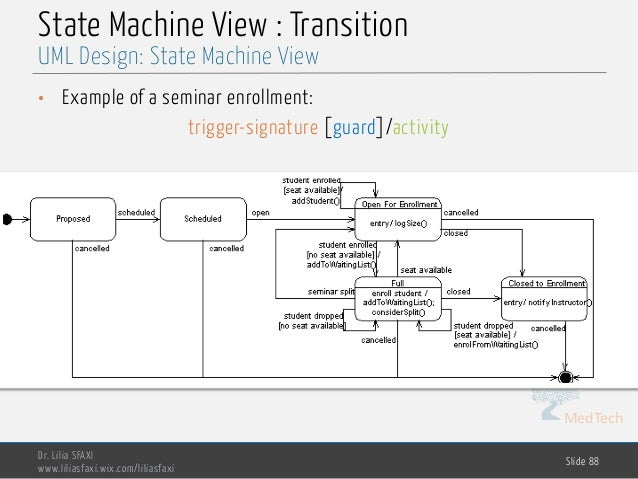 MedTech State Machine View : Transition • Example of a seminar enrollment: trigger-signature [guard]/activity Dr. Lilia SF...