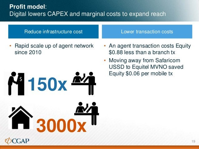 Profit model: Digital lowers CAPEX and marginal costs to expand reach Reduce infrastructure cost Lower transaction costs •...