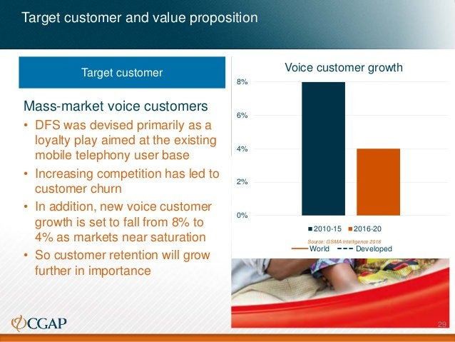 Target customer and value proposition Mass-market voice customers • DFS was devised primarily as a loyalty play aimed at t...