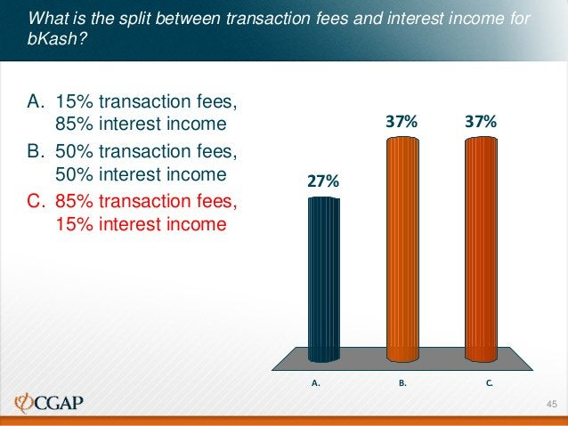 A. B. C. 27% 37%37% What is the split between transaction fees and interest income for bKash? A. 15% transaction fees, 85%...