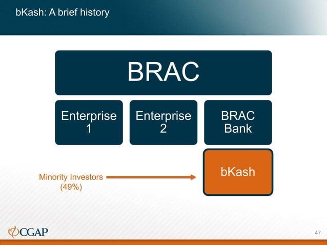 bKash: A brief history BRAC Enterprise 1 Enterprise 2 BRAC Bank bKashMinority Investors (49%) 47
