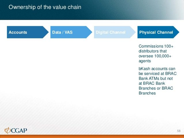 Ownership of the value chain Accounts Data / VAS Digital Channel Physical Channel Commissions 100+ distributors that overs...