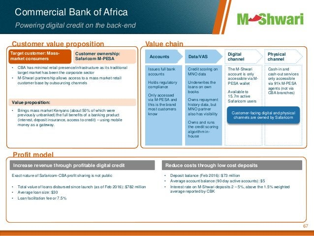 Value chainCustomer value proposition Profit model Value proposition: Commercial Bank of Africa Powering digital credit on...