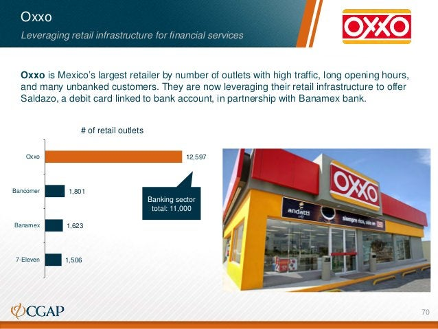 Oxxo Leveraging retail infrastructure for financial services Oxxo is Mexico's largest retailer by number of outlets with h...