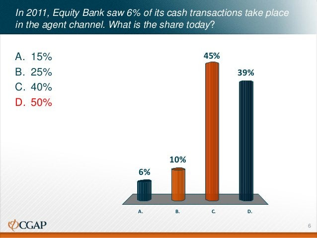In 2011, Equity Bank saw 6% of its cash transactions take place in the agent channel. What is the share today? A. 15% B. 2...