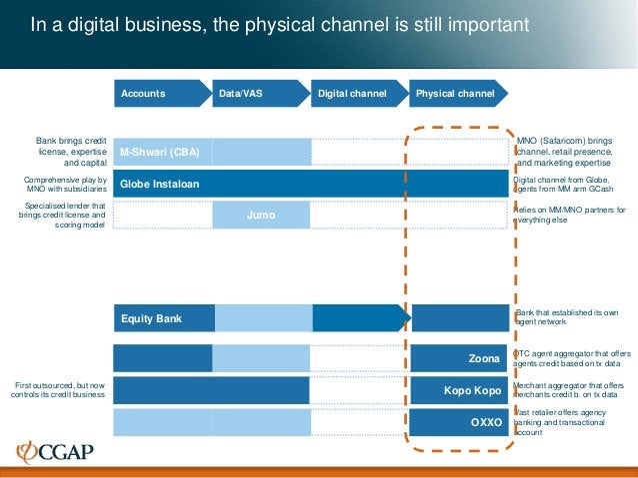 Accounts Data/VAS Digital channel Physical channel In a digital business, the physical channel is still important OXXO Vas...