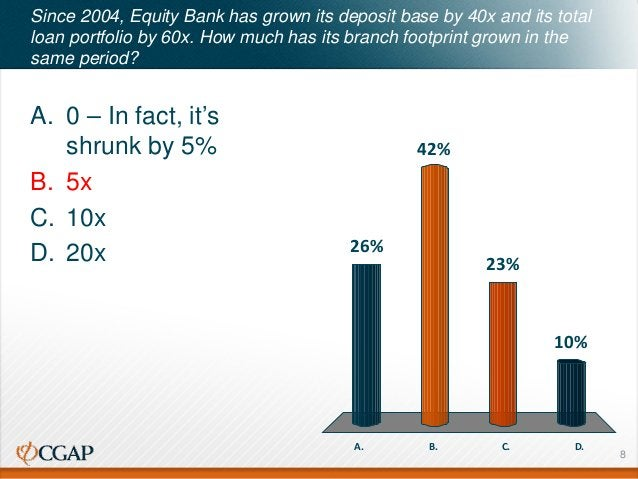 Since 2004, Equity Bank has grown its deposit base by 40x and its total loan portfolio by 60x. How much has its branch foo...