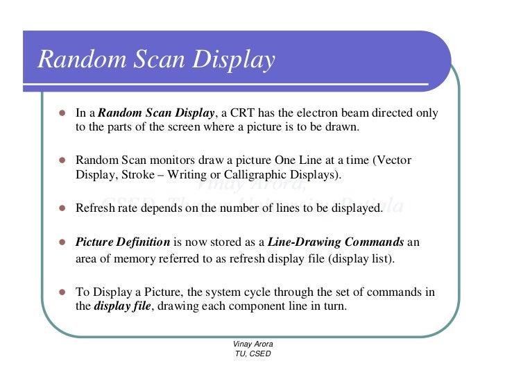 CG - Display Devices