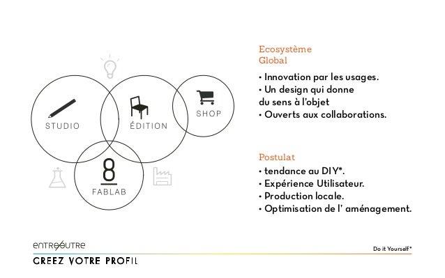 C R E E Z V O T R E P R O F I L Ecosystème Global Postulat • tendance au DIY*. • Expérience Utilisateur. • Production loca...