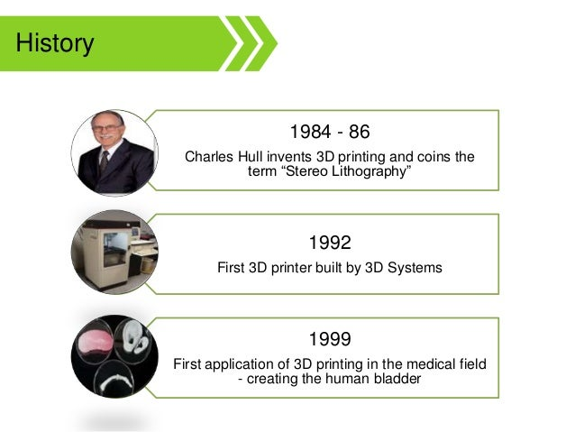 1984 - 86 Charles Hull invents 3D printing and coins the term ―Stereo Lithography‖ 1992 First 3D printer built by 3D Syste...