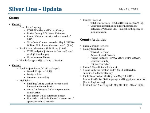 Status • Phase 1 • Punchlist – Ongoing • VDOT, WMATA, and Fairfax County • Fairfax County 274 items, 130 open • Project Cl...