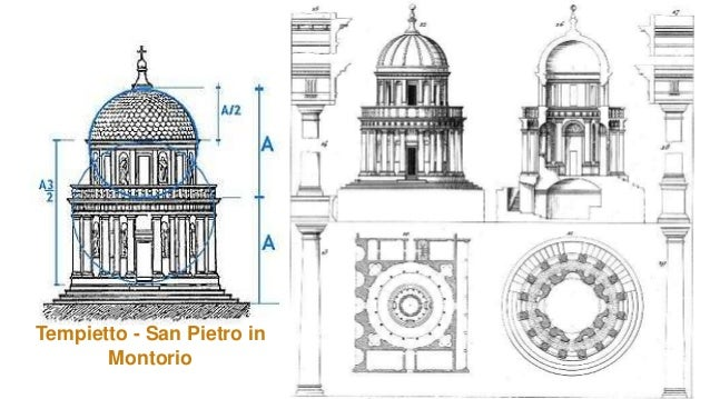 the architectural works of donato bramante and its influence during the renaissance period A history of the renaissance period history essay  donato, bramante, michelangelo, raphael, and titian  and some of the most famous artists ever produced work .
