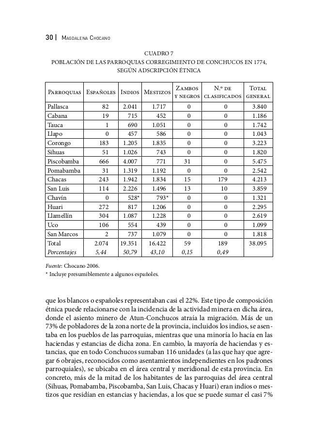 Compendio de Historia Económica del Perú Tomo 3 – Economía del Perío…