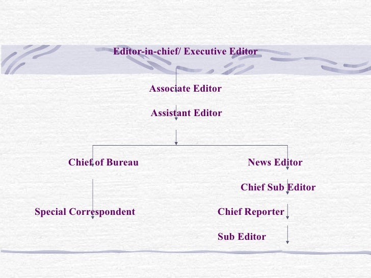 Editor-in-chief/ Executive Editor   Associate Editor    Assistant Editor   Chief of Bureau  News Editor   Chief Sub Editor...