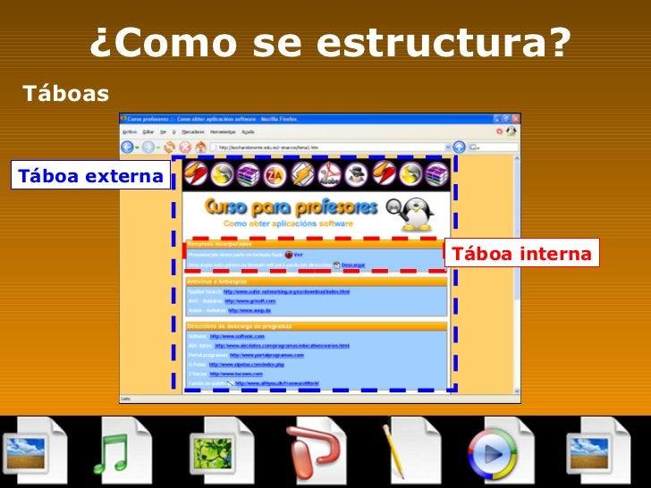¿Como se estructura? <ul><li>Táboas </li></ul>Táboa externa Táboa interna