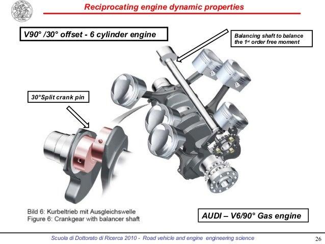 3 Engine Dynamic Properties