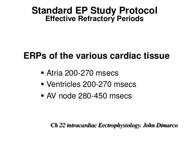 ReDo AF Ablation - cardiologycoder.com