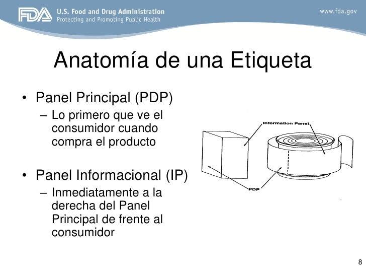 Encantador Prácticas De Etiquetado Anatomía Motivo - Anatomía de Las ...