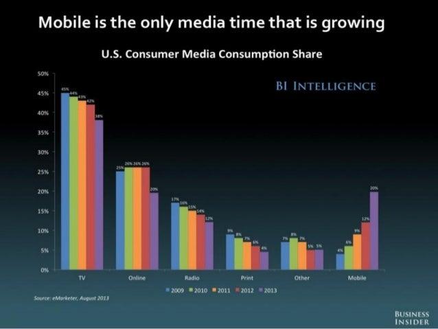 Como conectar-se com quem está conectado? Marketing de Relacionamento – a Nova Publicidade Mobile Dotlegend – Setembro 2015