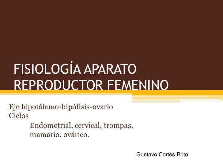 FISIOLOGÍA APARATO REPRODUCTOR FEMENINO<br />Eje hipotálamo-hipófisis-ovarioCiclos<br />Endometrial, cervical, trompas,m...