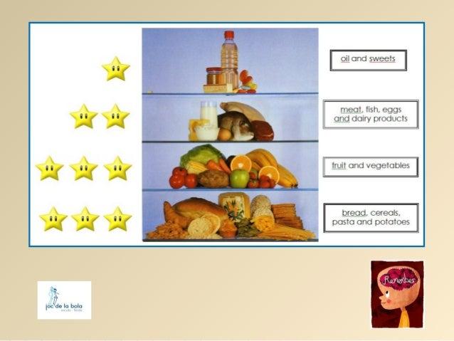 3.food pyramid.b