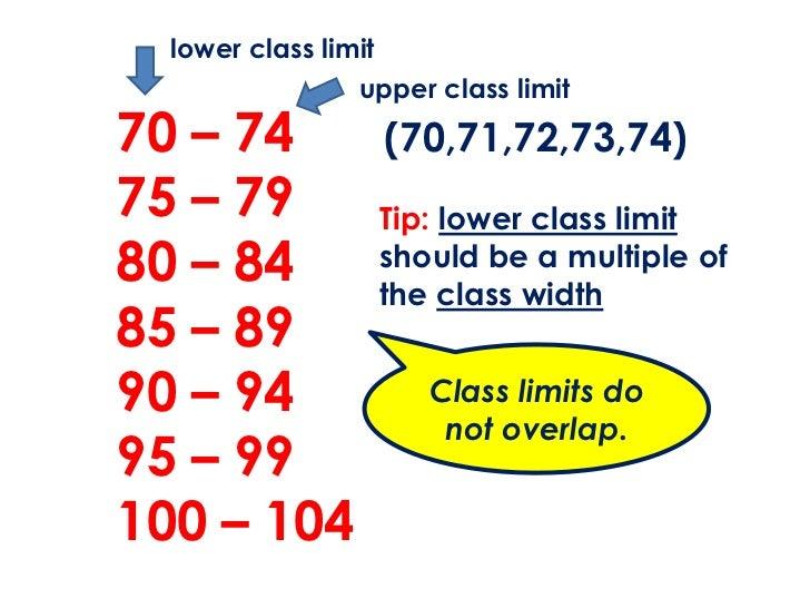 lower class limit                 upper class limit70 – 74               (70,71,72,73,74)75 – 79               Tip: lower ...