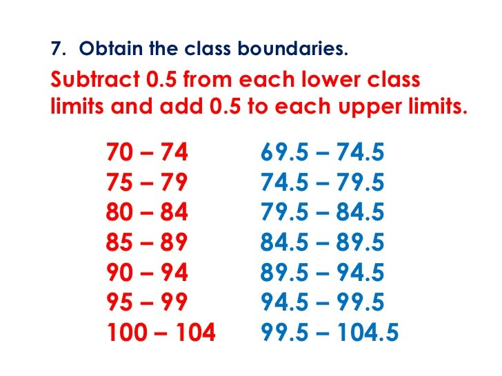 7. Obtain the class boundaries.Subtract 0.5 from each lower classlimits and add 0.5 to each upper limits.     70 – 74     ...
