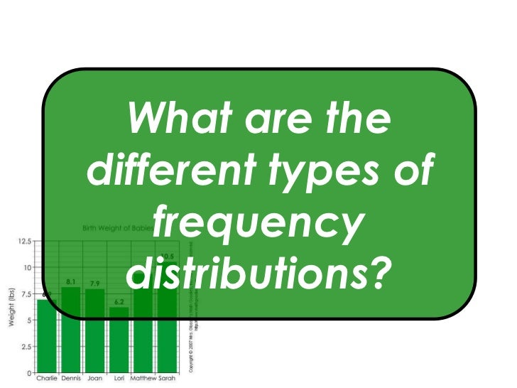 What are thedifferent types of    frequency  distributions?
