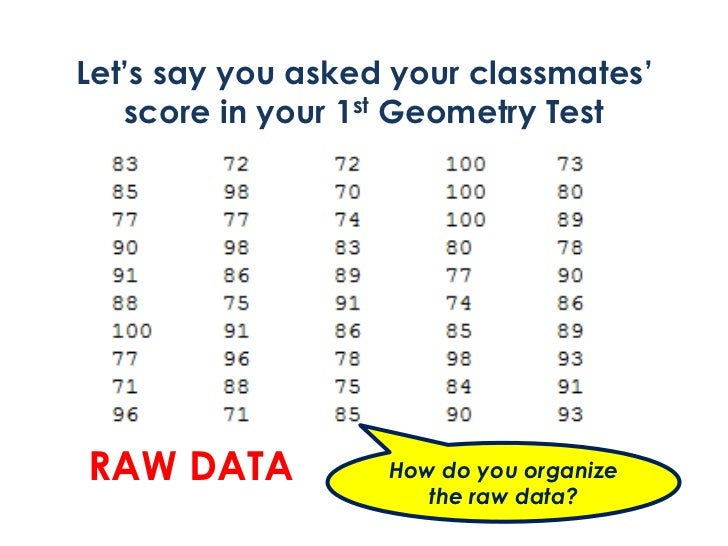 Let's say you asked your classmates'   score in your 1st Geometry TestRAW DATA           How do you organize              ...