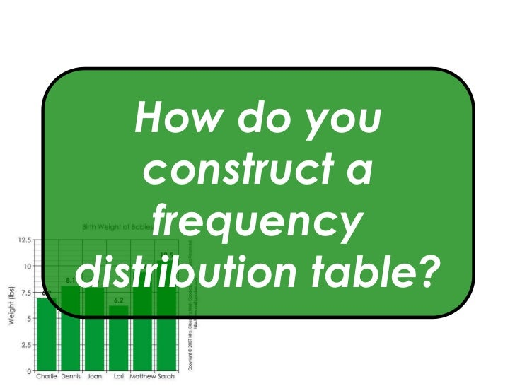 How do you    construct a     frequencydistribution table?