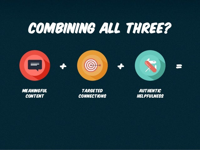 Combining all three? 65 meaningful content targeted connections authentic helpfulness + + =