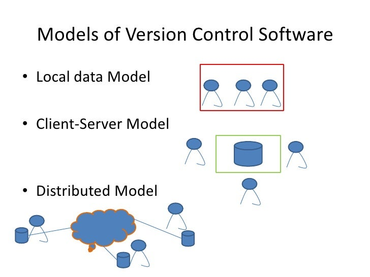 Version Control and Continuous Integration