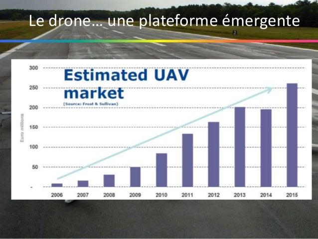 Un outil pour la configuration des paramètres d'acquisition d'images hyperspectrales depuis un drone Slide 3