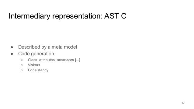 ● Described by a meta model ● Code generation ○ Class, attributes, accessors [...] ○ Visitors ○ Consistency Intermediary r...