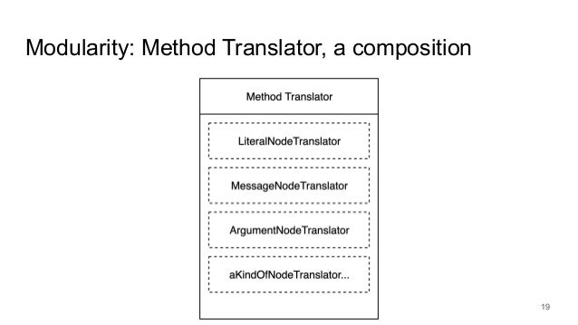 Modularity: Method Translator, a composition 19