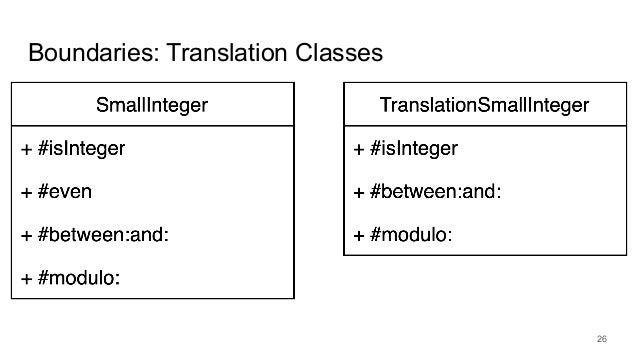 Boundaries: Translation Classes 26