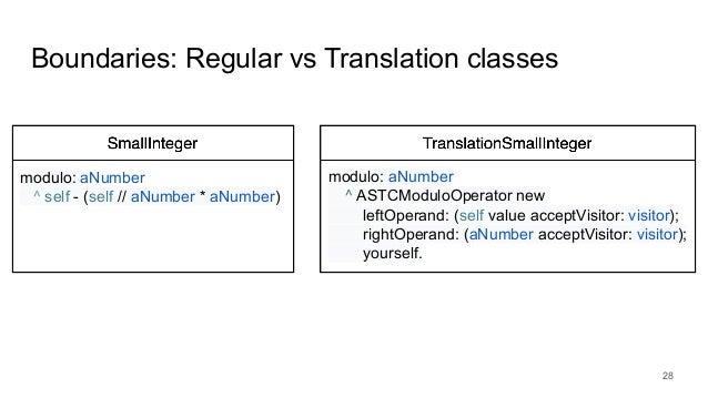 Boundaries: Regular vs Translation classes 28 modulo: aNumber ^ self - (self // aNumber * aNumber) modulo: aNumber ^ ASTCM...