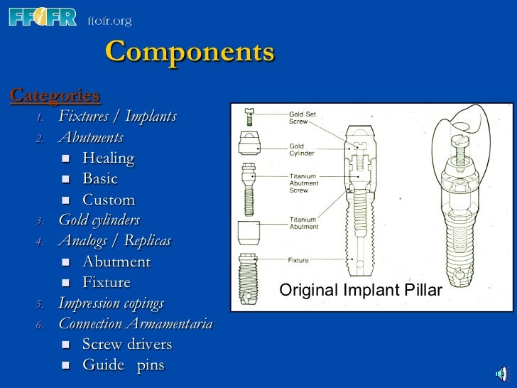 Dental Implant Components Manual Guide