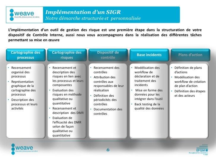 Implémentation d'un SIGR                       Notre démarche structurée et personnaliséeL'implémentation d'un outil de ge...