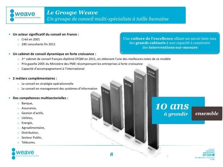 Le Groupe Weave                             Un groupe de conseil multi-spécialiste à taille humaine• Un acteur significati...