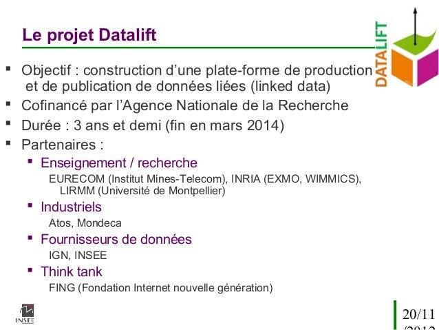 Le projet Datalift Objectif : construction d'une plate-forme de production  et de publication de données liées (linked da...