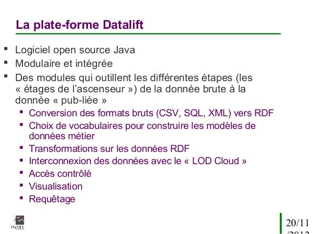 La plate-forme Datalift Logiciel open source Java Modulaire et intégrée Des modules qui outillent les différentes étape...