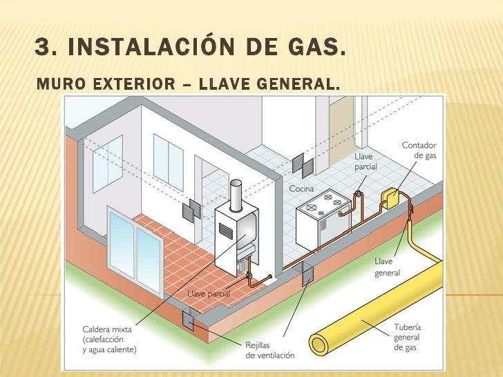 Instalaci n de gas for Instalacion gas butano