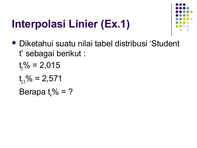 Interpolasi Linier (Ex.1)   Penyelesaian x0 = 5  f(x0) = 2,015 x1 = 2,5  f(x1) = 2,571 x = 4  f(x) = ? Dilakukan pende...