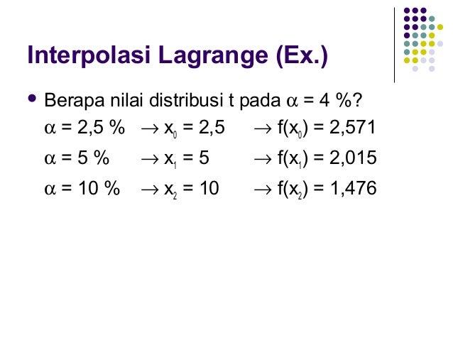 Interpolasi Lagrange (Ex.)  Pendekatan  orde ke-1 f1(x) = L0(x)f(x0) + L1(x)f(x1) x − x0 x − x1 f1 ( x ) = f ( x0 ) + f (...