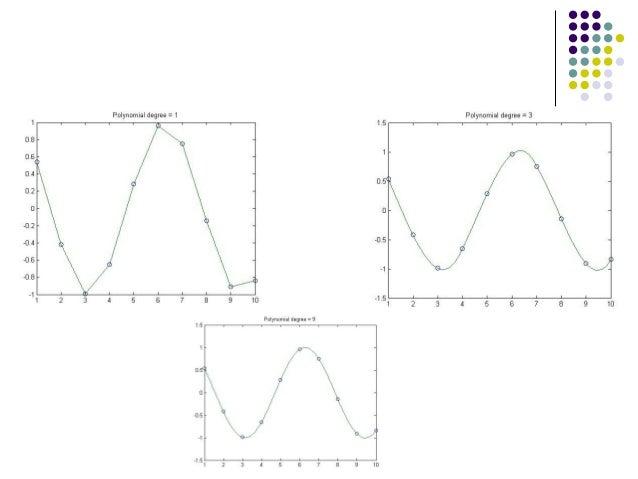 Interpolasi Linier  Cara:  menghubungkan 2 titik dengan sebuah garis lurus  Pendekatan formulasi interpolasi linier sama...