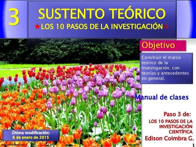 3 1www.coimbraweb.com Edison Coimbra G. LOS 10 PASOS DE LA INVESTIGACIÓN CIENTÍFICA Paso 3 de: Manual de clases SUSTENTO T...