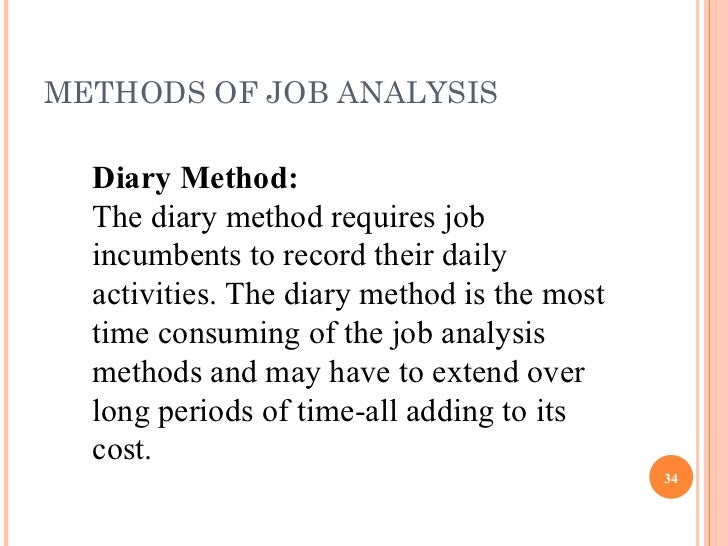 chapter job analysis 34 methods of job analysis