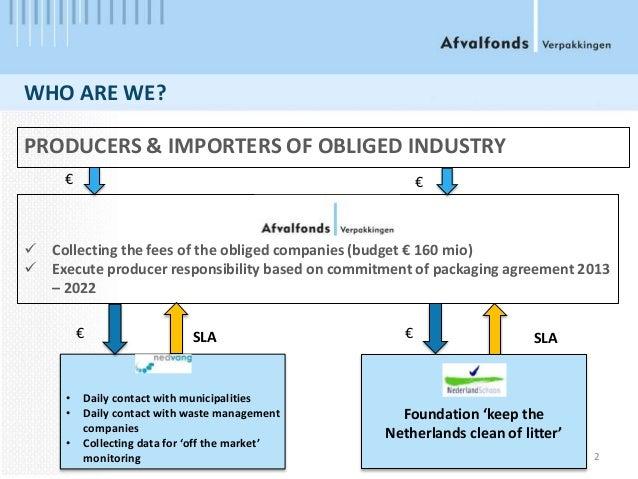 Option trading netherlands