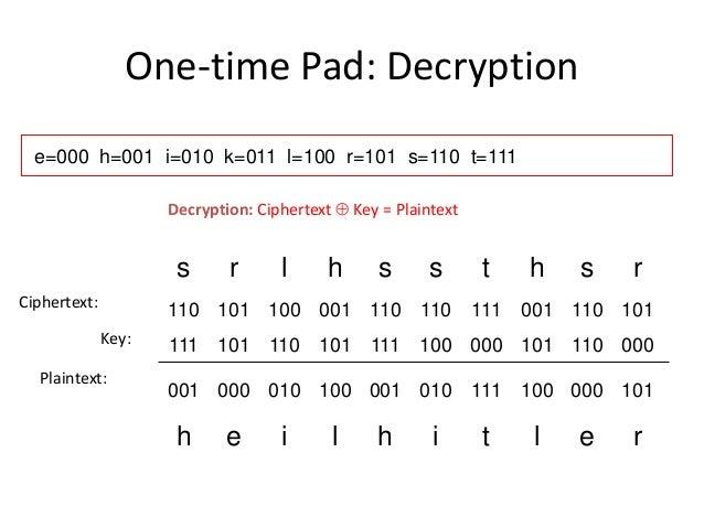 One-time Pad: Decryption e=000 h=001 i=010 k=011 l=100 r=101 s=110 t=111 s r l h s s t h s r 110 101 100 001 110 110 111 0...